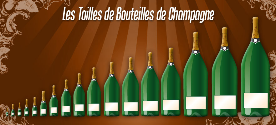 Taille bouteille de champagne